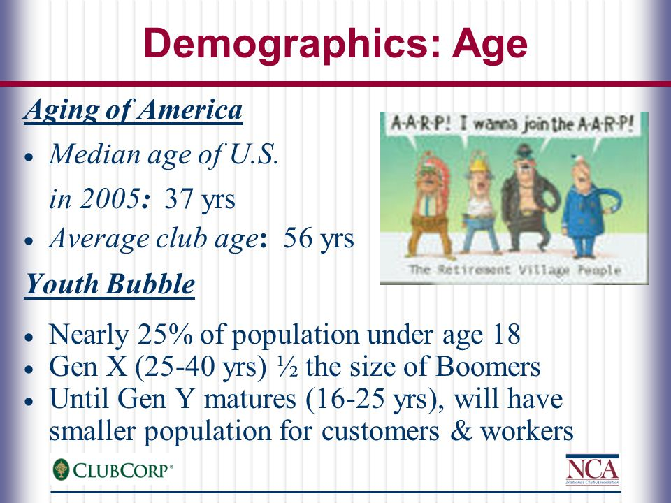 Demographics: Baby Boomers  3 million Boomers turning 60 this year (8,000/day)  Will be over 70 million retired Boomers in next 40 years: many 82-100 yrs old (healthier lifestyles, medical advances)  80% of Baby Boomers likely to phase in retirement & work part-time (consultants or entrepreneurs)  Retirement concerns: economic issues, staying mentally active, meaningful/flexible work  20% of retirees likely to relocate – with sizable discretionary income