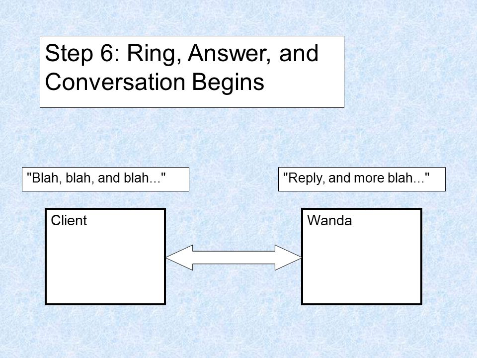 Client Step 6: Ring, Answer, and Conversation Begins Wanda Blah, blah, and blah... Reply, and more blah...