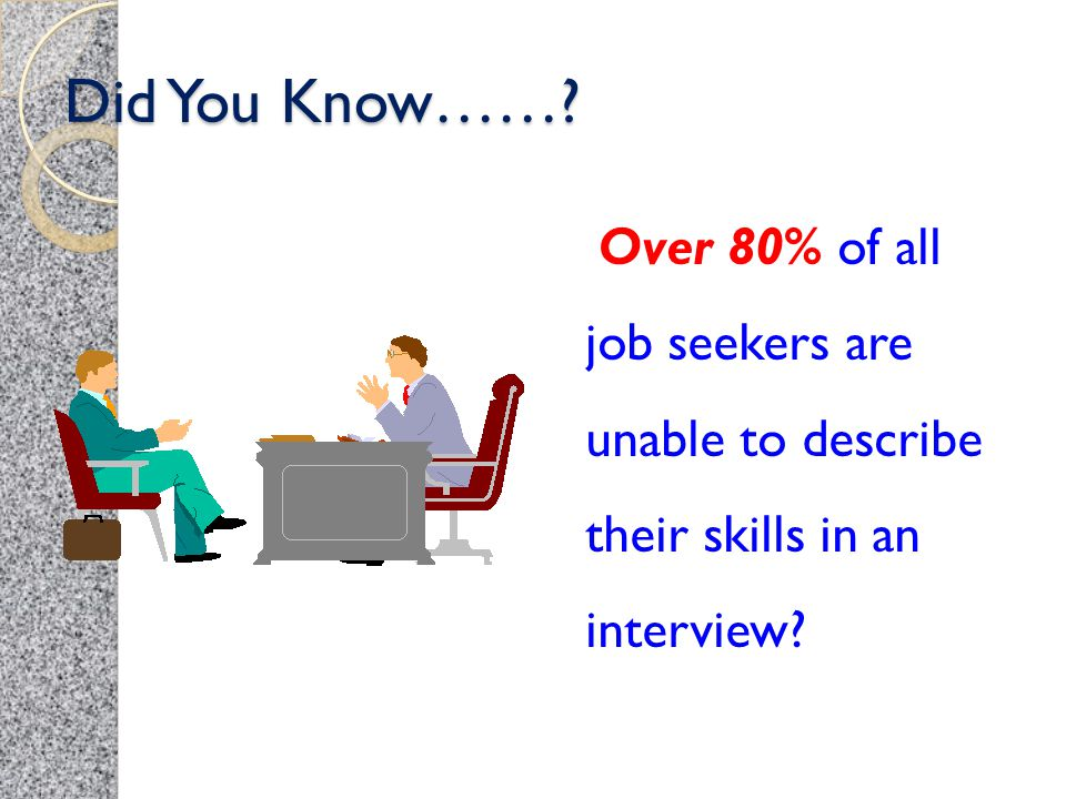 Did You Know…… Over 80% of all job seekers are unable to describe their skills in an interview