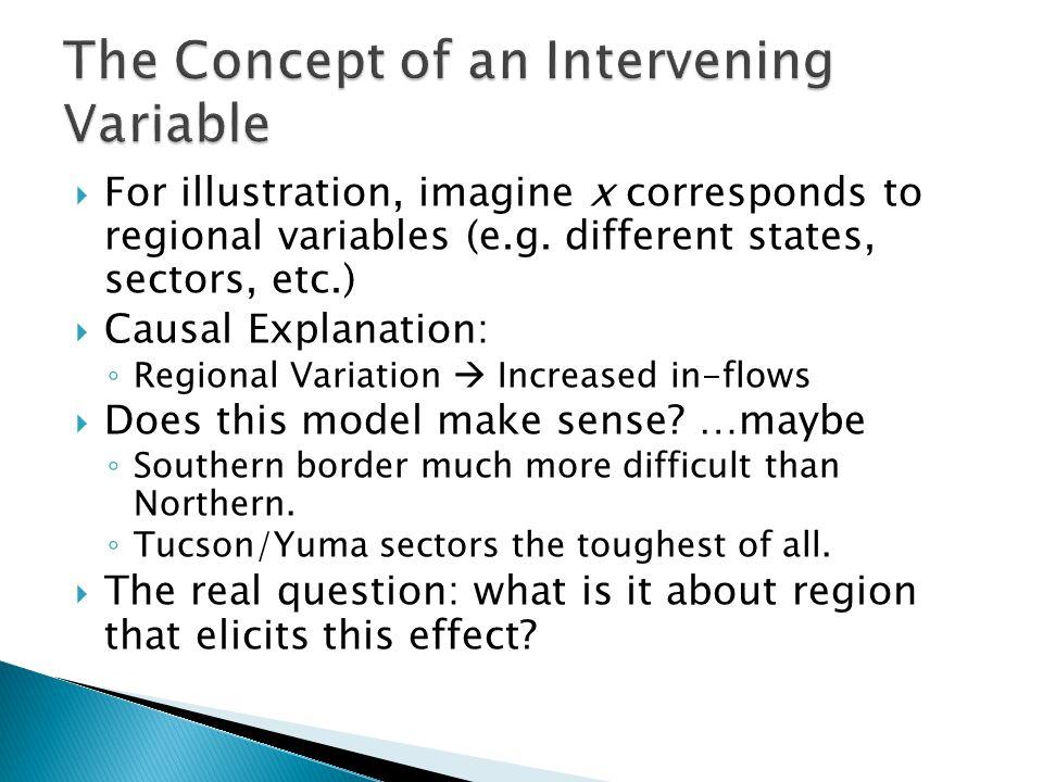  For illustration, imagine x corresponds to regional variables (e.g.