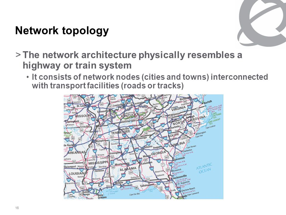 16 Network topology >The network architecture physically resembles a highway or train system It consists of network nodes (cities and towns) interconnected with transport facilities (roads or tracks)