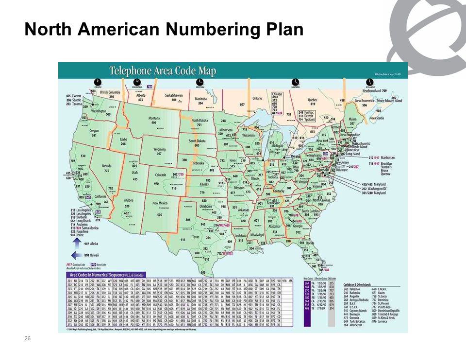 26 North American Numbering Plan