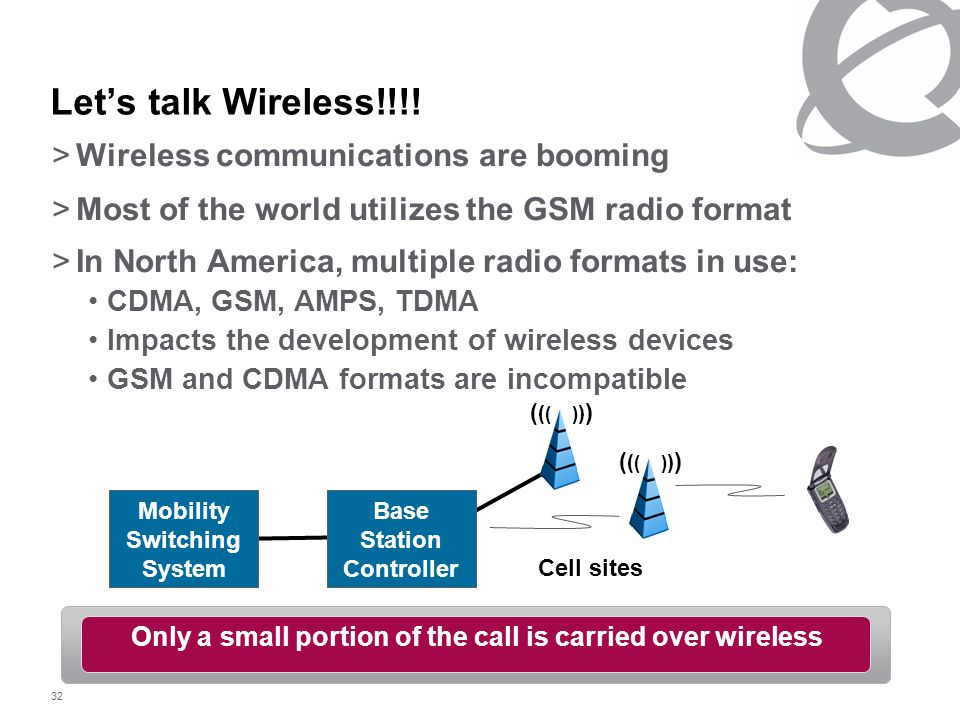 32 Let's talk Wireless!!!! >Wireless communications are booming >Most of the world utilizes the GSM radio format >In North America, multiple radio for