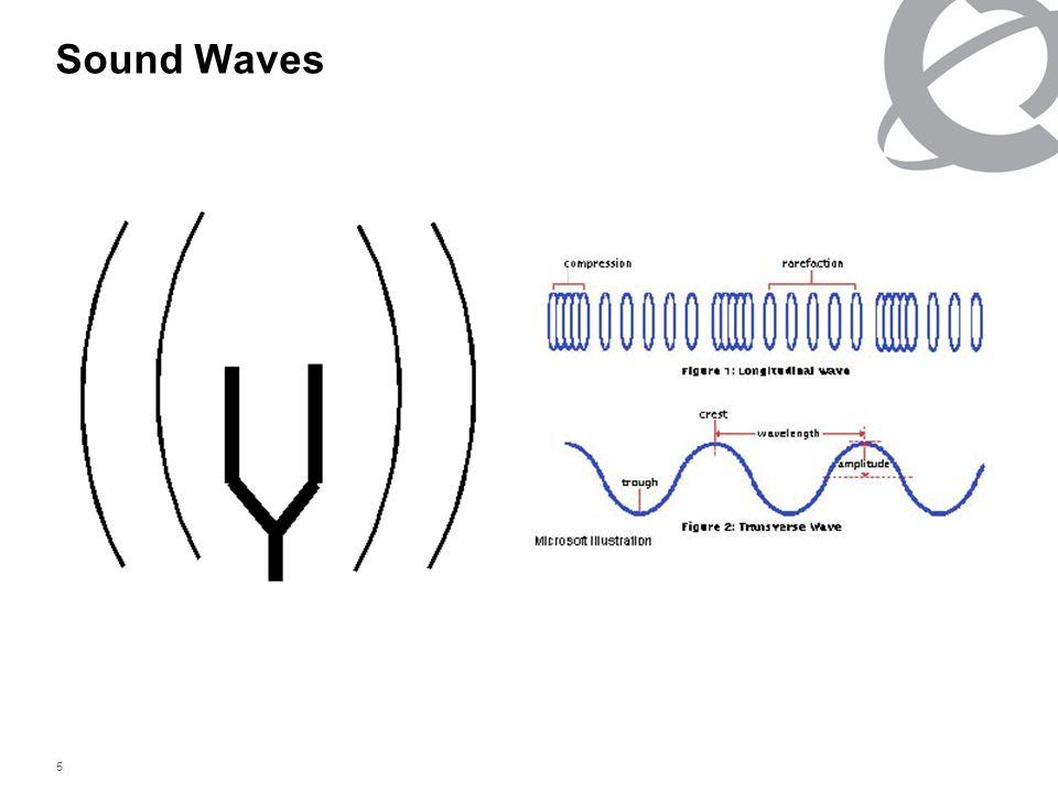 5 Sound Waves