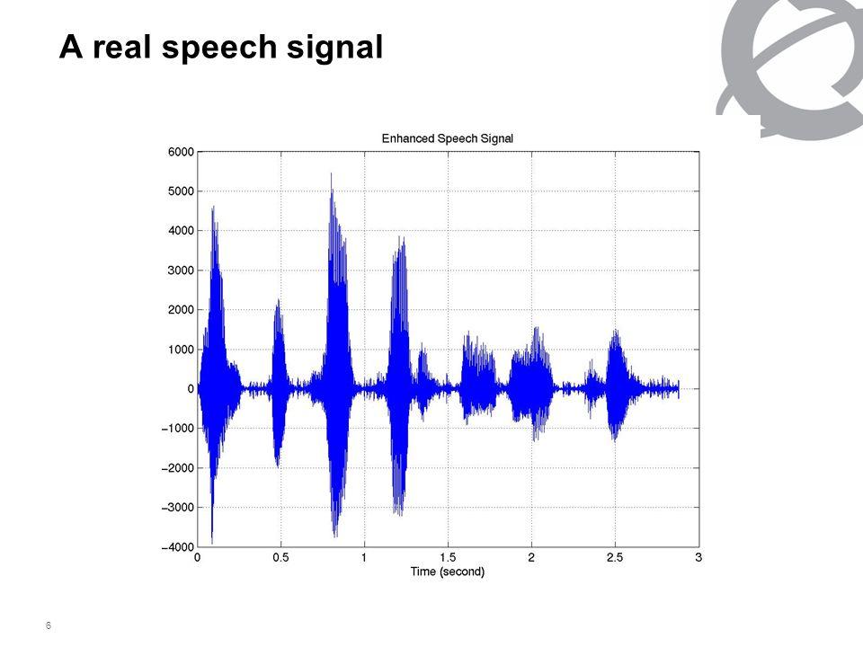 6 A real speech signal