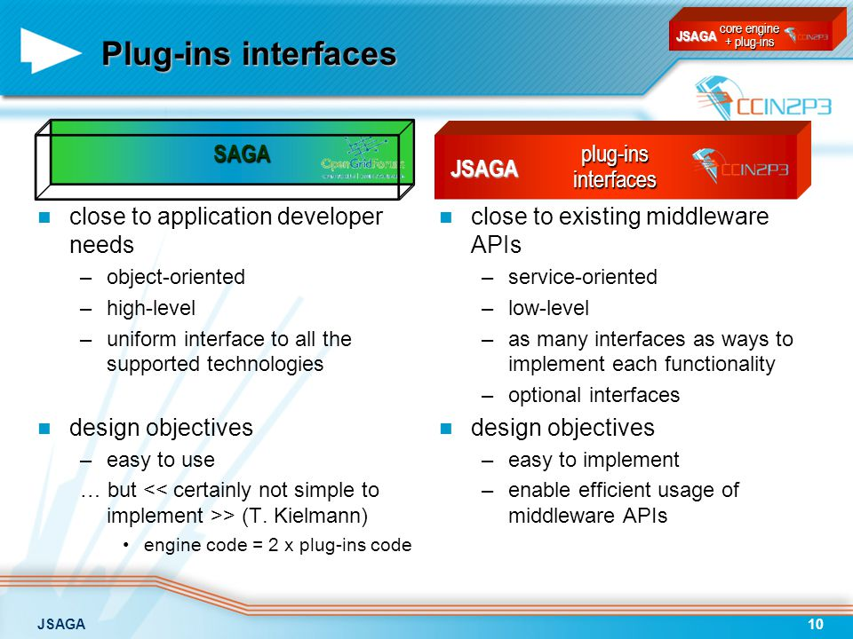 JSAGA10 Plug-ins interfaces close to application developer needs –object-oriented –high-level –uniform interface to all the supported technologies design objectives –easy to use … but > (T.