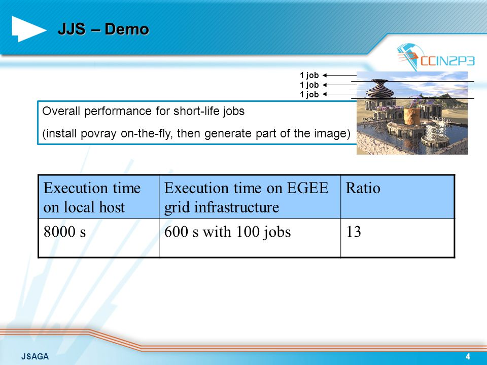 JSAGA15 Ready-to-use software, adapted to targeted scientific field Ready-to-use software, adapted to targeted scientific field Hide heterogeneity between grid infrastructures Hide heterogeneity between grid infrastructures Hide heterogeneity between middlewares Hide heterogeneity between middlewares As many interfaces as ways to implement each functionality As many interfaces as ways to implement each functionality As many interfaces as used technologies As many interfaces as used technologies core engine + plug-ins JSAGA jobscollection JSAGA end user application developer plug-ins developer SAGA SAGA
