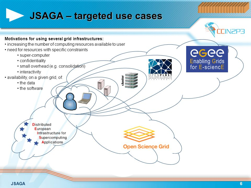 JSAGA6 cluster JSAGA – targeted use cases Motivations for using several grid infrastructures: increasing the number of computing resources available to user need for resources with specific constraints super-computer confidentiality small overhead (e.g.