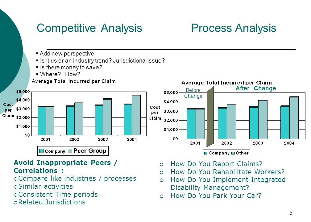 5 Competitive Analysis  Add new perspective  Is it us or an industry trend? Jurisdictional issue?  Is there money to save?  Where? How? Avoid Inap