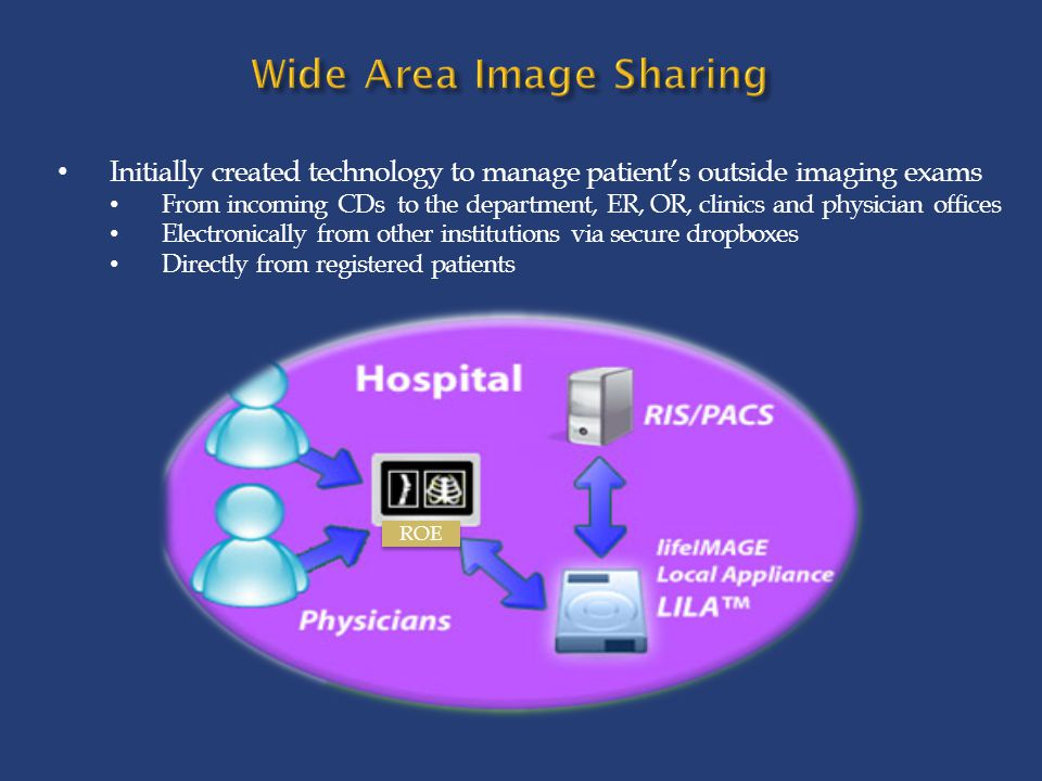 Initially created technology to manage patient's outside imaging exams From incoming CDs to the department, ER, OR, clinics and physician offices Elec