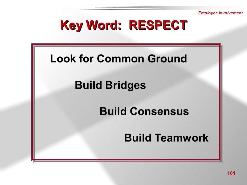 Employee Involvement 101 Look for Common Ground Build Bridges Build Consensus Build Teamwork Key Word: RESPECT
