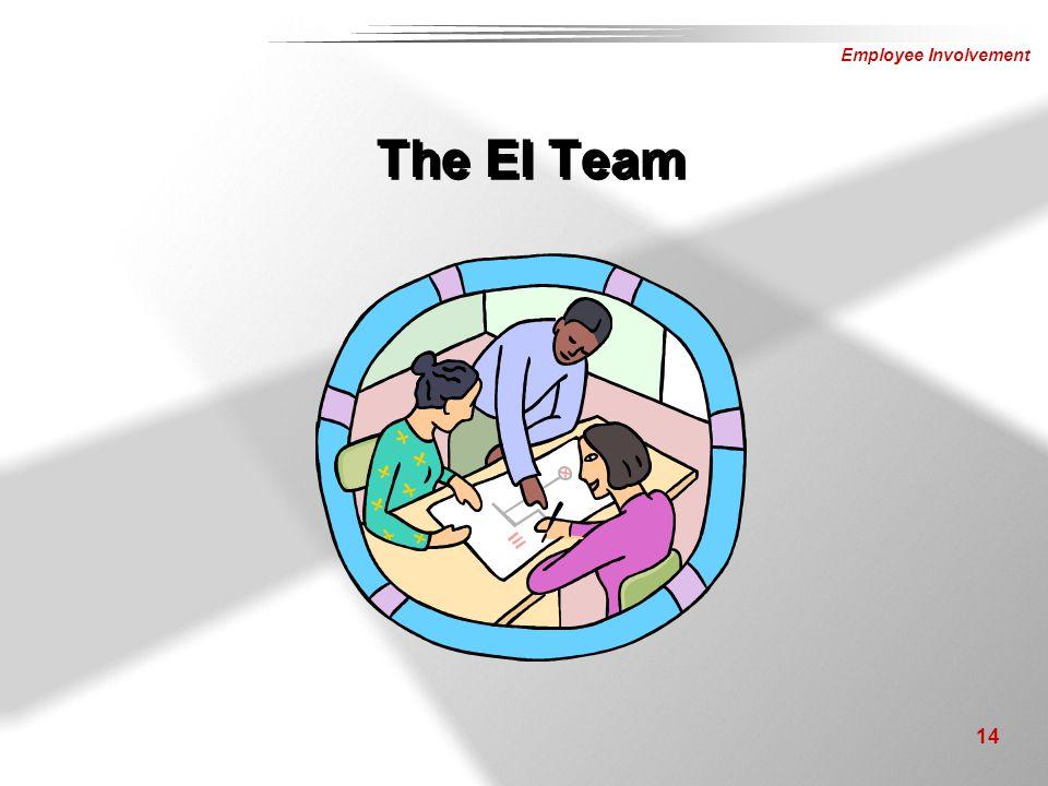 Employee Involvement 14 The EI Team