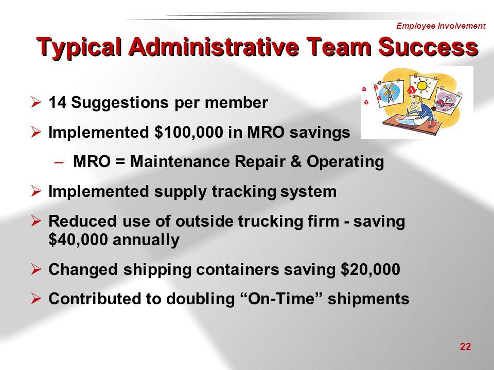 Employee Involvement 22 Typical Administrative Team Success  14 Suggestions per member  Implemented $100,000 in MRO savings –MRO = Maintenance Repai