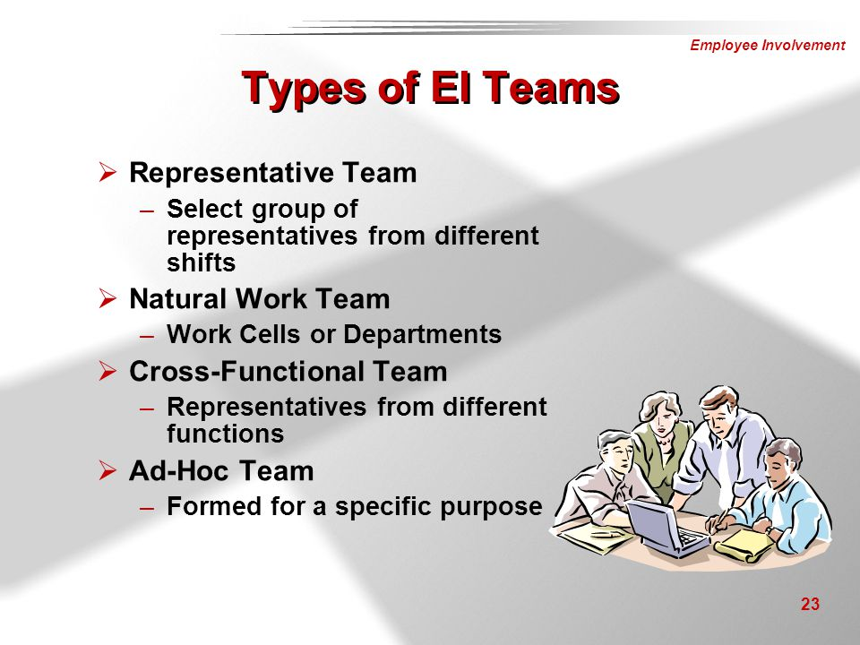 Employee Involvement 23  Representative Team –Select group of representatives from different shifts  Natural Work Team –Work Cells or Departments 