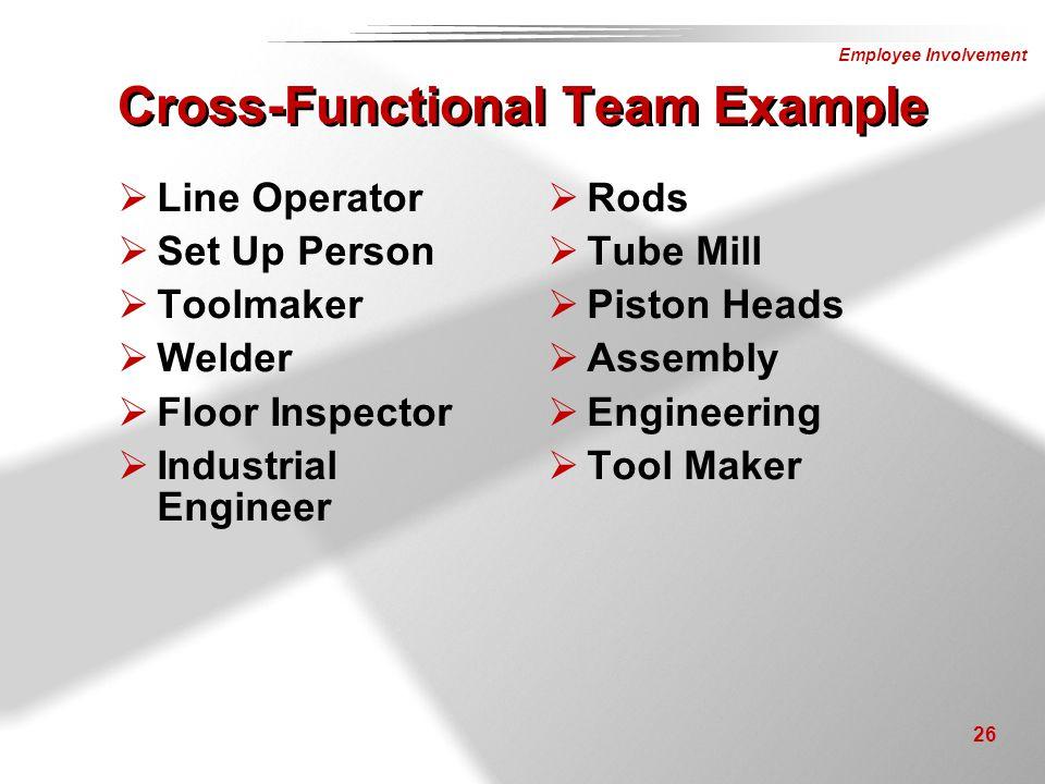 Employee Involvement 26  Line Operator  Set Up Person  Toolmaker  Welder  Floor Inspector  Industrial Engineer  Rods  Tube Mill  Piston Heads