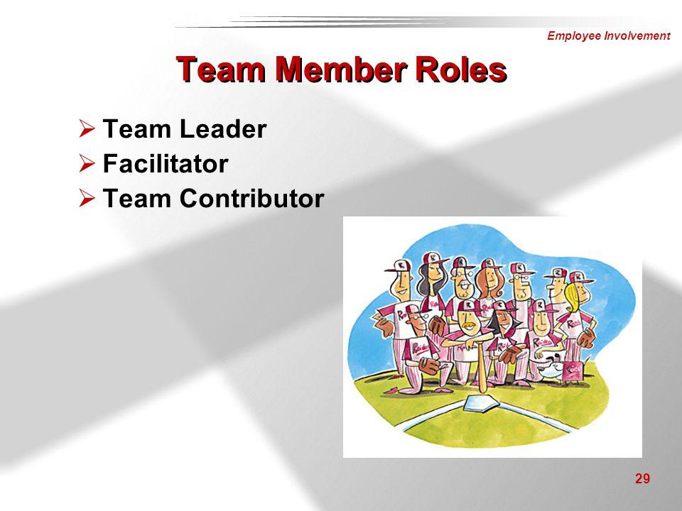Employee Involvement 29  Team Leader  Facilitator  Team Contributor Team Member Roles