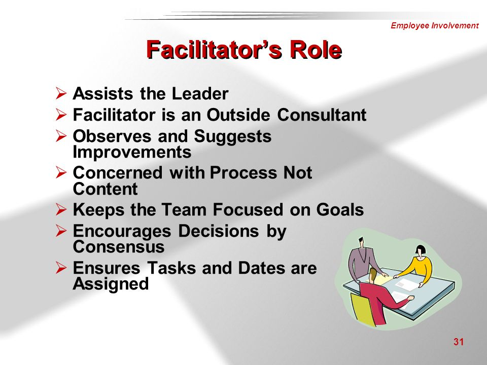 Employee Involvement 31  Assists the Leader  Facilitator is an Outside Consultant  Observes and Suggests Improvements  Concerned with Process Not