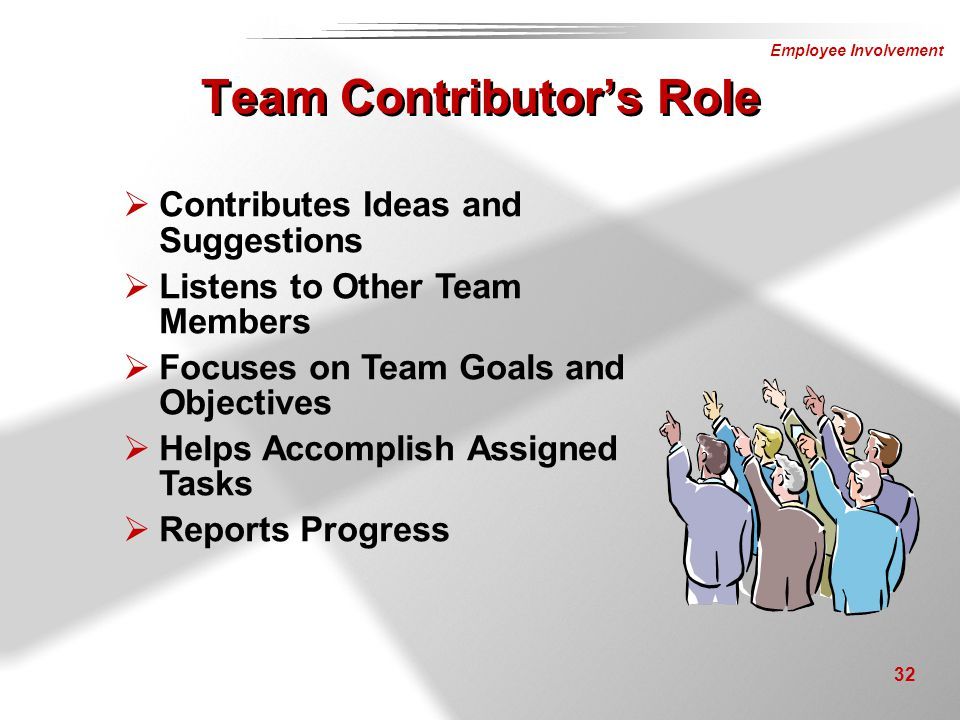 Employee Involvement 32 Team Contributor's Role  Contributes Ideas and Suggestions  Listens to Other Team Members  Focuses on Team Goals and Object