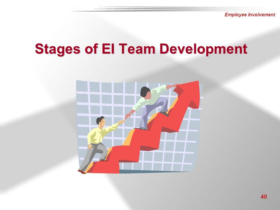 Employee Involvement 40 Stages of EI Team Development