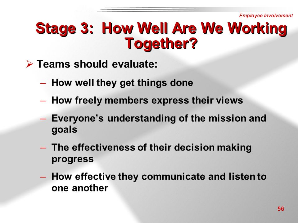 Employee Involvement 56 Stage 3: How Well Are We Working Together?  Teams should evaluate: –How well they get things done –How freely members express