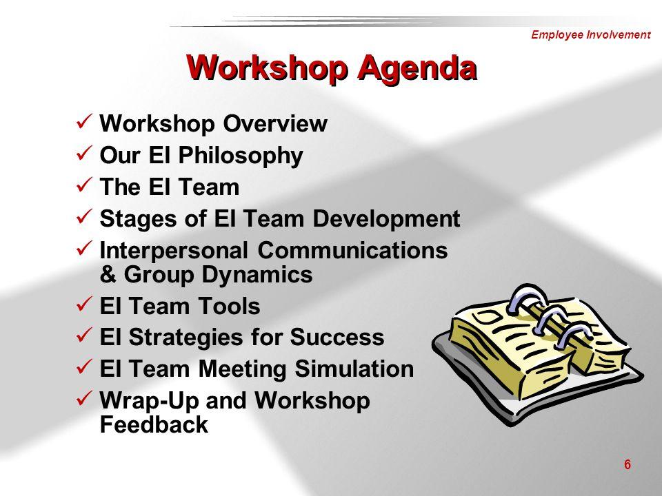 Employee Involvement 6 Workshop Agenda Workshop Overview Our EI Philosophy The EI Team Stages of EI Team Development Interpersonal Communications & Gr