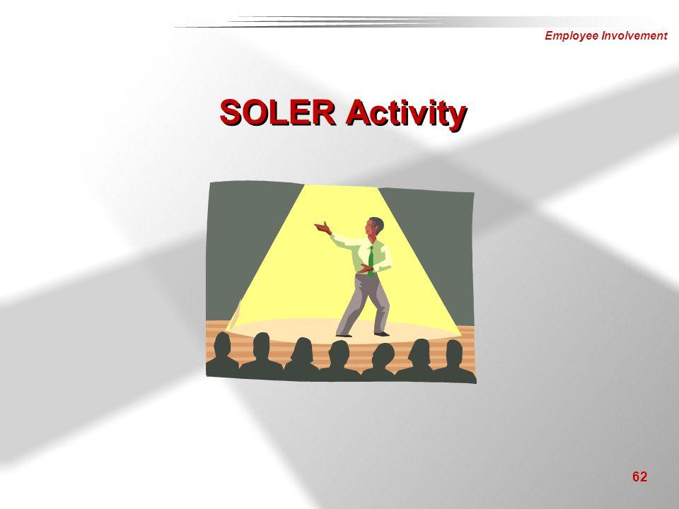 Employee Involvement 62 SOLER Activity