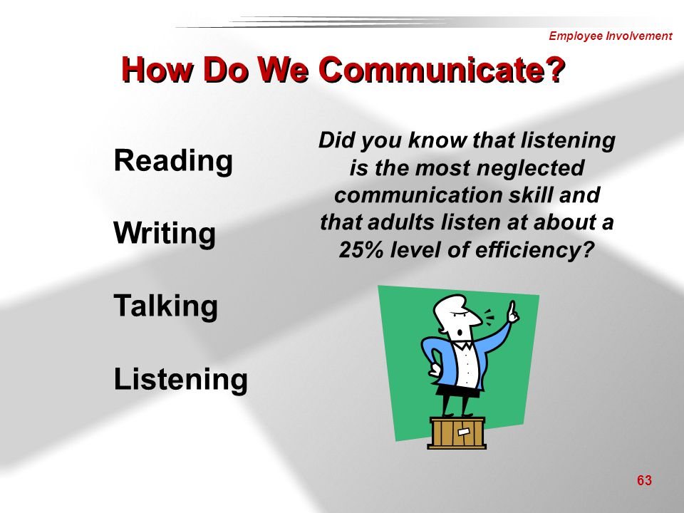 Employee Involvement 63 Reading Writing Talking Listening Did you know that listening is the most neglected communication skill and that adults listen