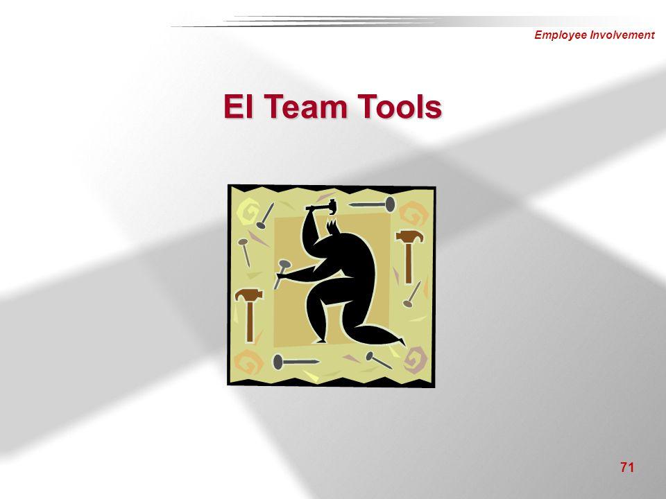 Employee Involvement 71 EI Team Tools