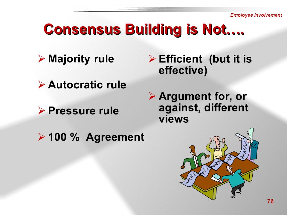 Employee Involvement 76  Majority rule  Autocratic rule  Pressure rule  100 % Agreement  Efficient (but it is effective)  Argument for, or again