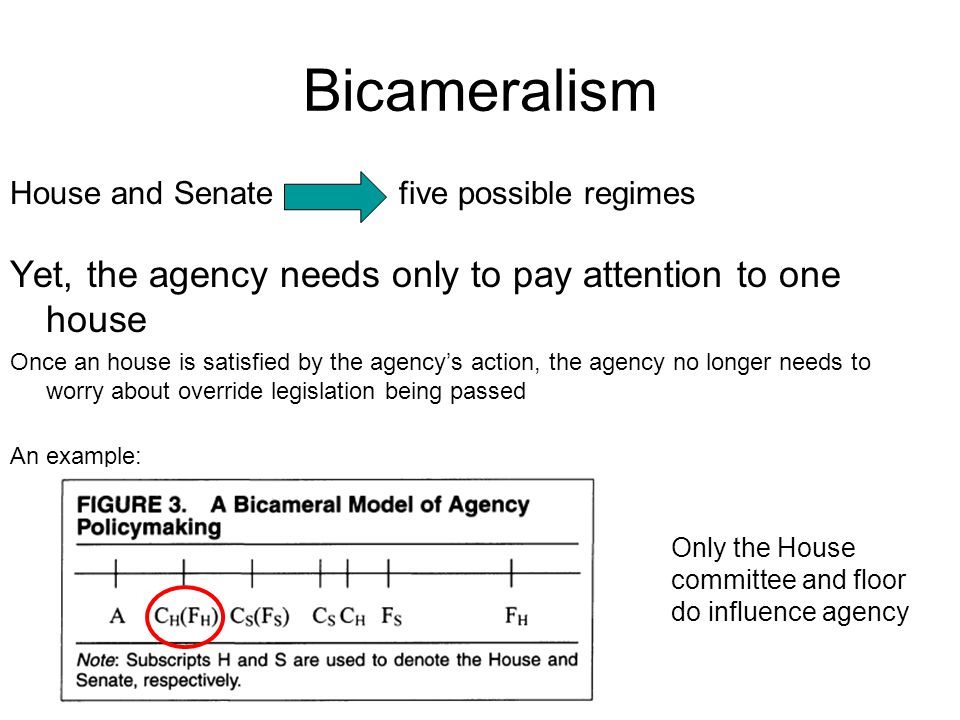Bicameralism House and Senate five possible regimes Yet, the agency needs only to pay attention to one house Once an house is satisfied by the agency's action, the agency no longer needs to worry about override legislation being passed An example: Only the House committee and floor do influence agency