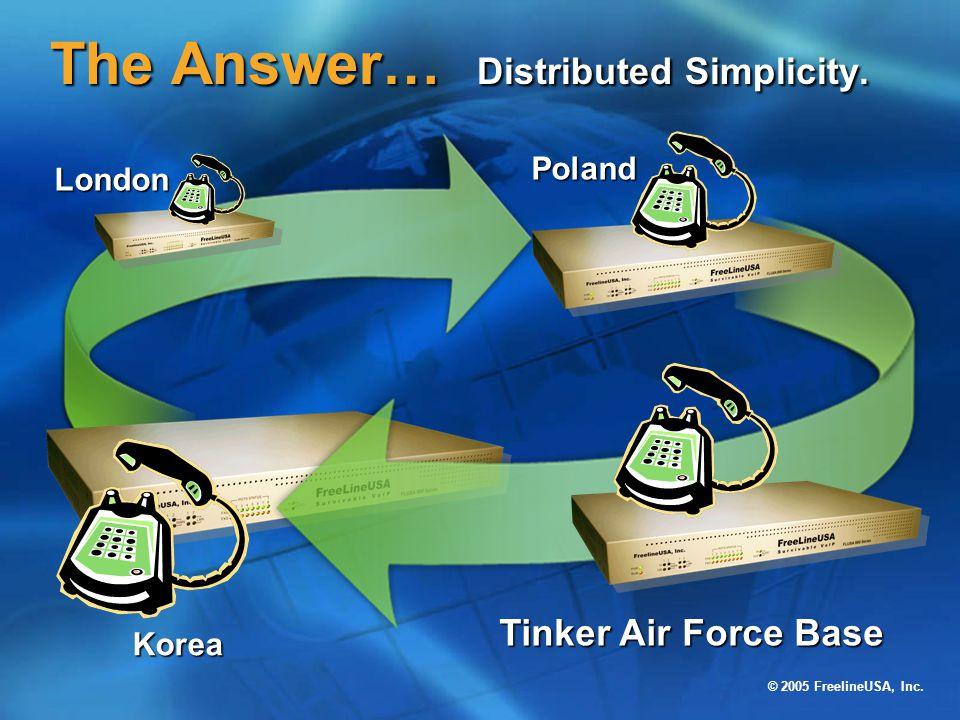 © 2005 FreelineUSA, Inc. The Answer… Distributed Simplicity. Poland Korea London Tinker Air Force Base