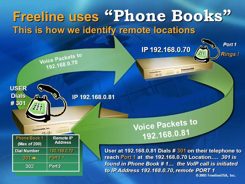 © 2005 FreelineUSA, Inc.Communications is now on line.