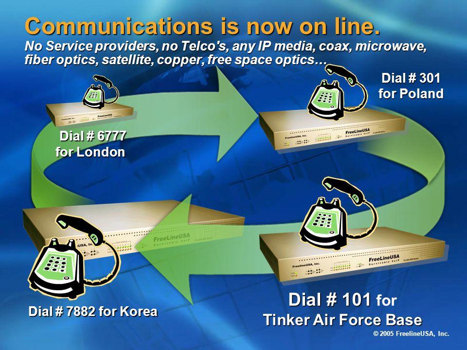 © 2005 FreelineUSA, Inc. Communications is now on line. No Service providers, no Telco's, any IP media, coax, microwave, fiber optics, satellite, copp