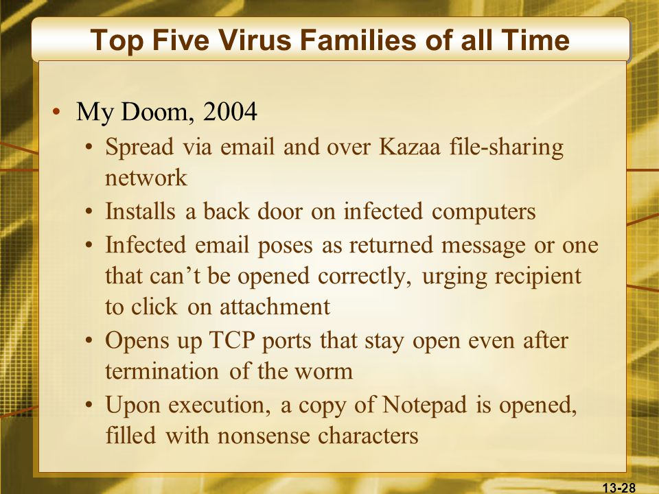 13-28 Top Five Virus Families of all Time My Doom, 2004 Spread via email and over Kazaa file-sharing network Installs a back door on infected computer