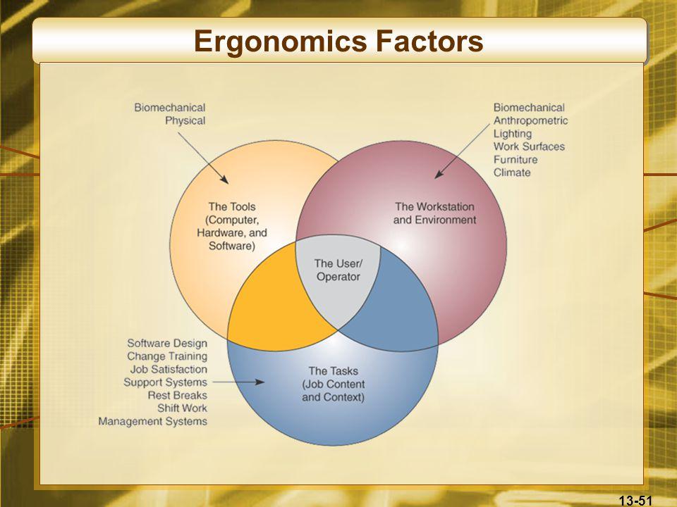 13-51 Ergonomics Factors