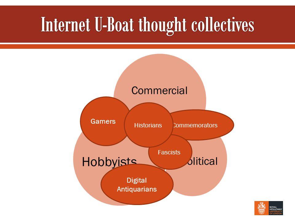 Commercial Political Hobbyists Commemorators Fascists Gamers Digital Antiquarians Historians