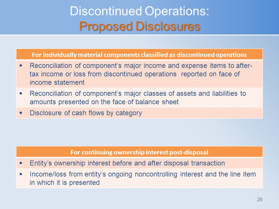 For individually material components classified as discontinued operations  Reconciliation of component's major income and expense items to after- ta