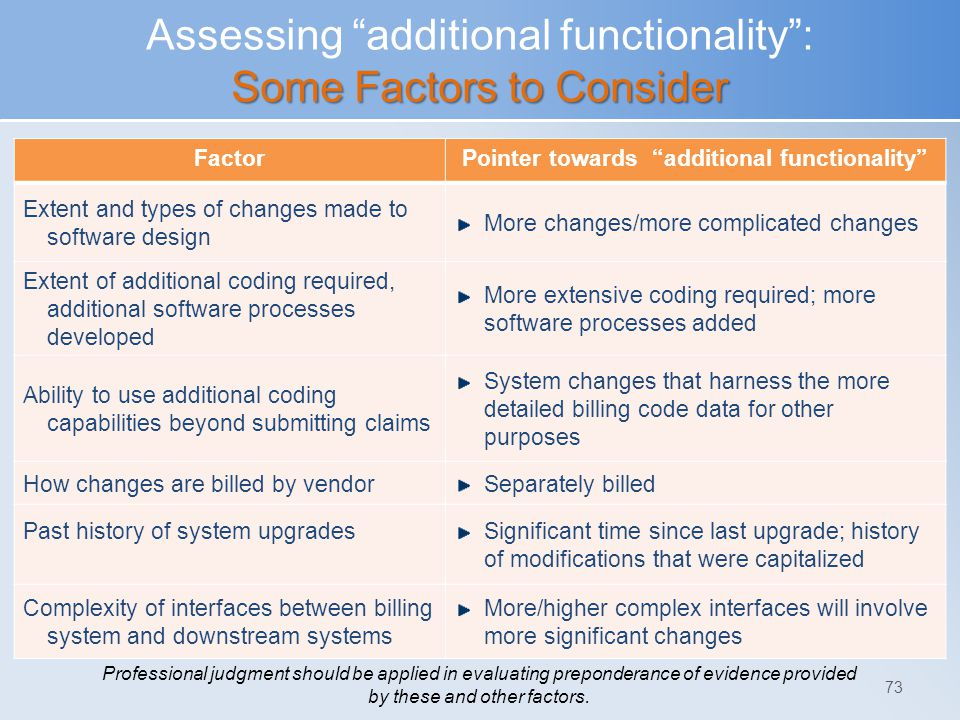 "Some Factors to Consider Assessing ""additional functionality"": Some Factors to Consider FactorPointer towards ""additional functionality"" Extent and ty"