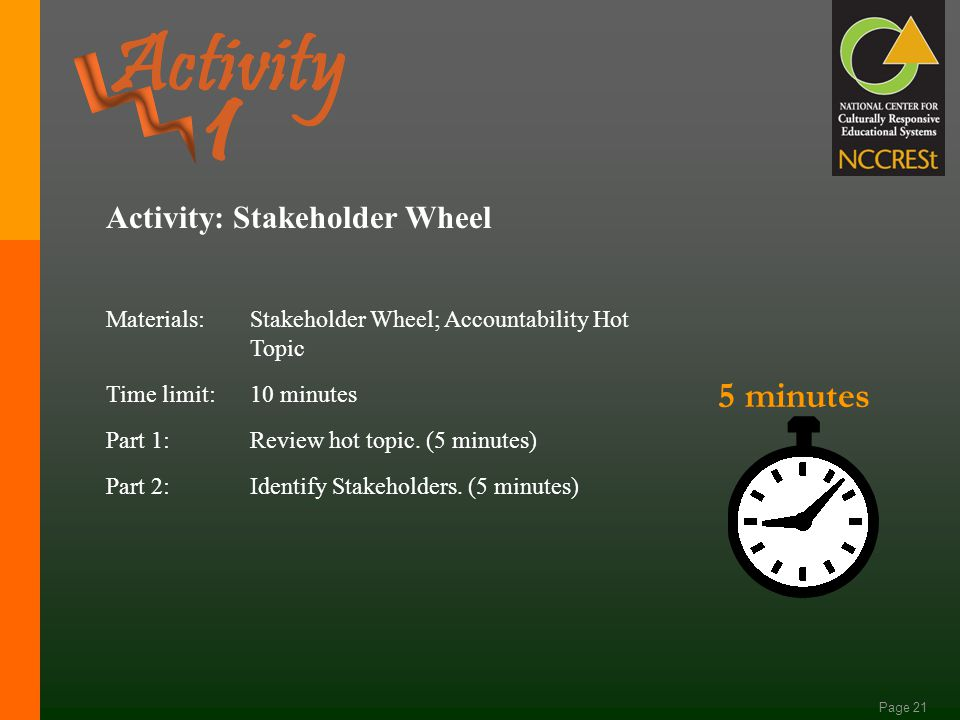 Page 20 10 minutes Activity: Stakeholder Wheel Materials:Stakeholder Wheel; Accountability Hot Topic Time limit:10 minutes Part 1: Review hot topic.