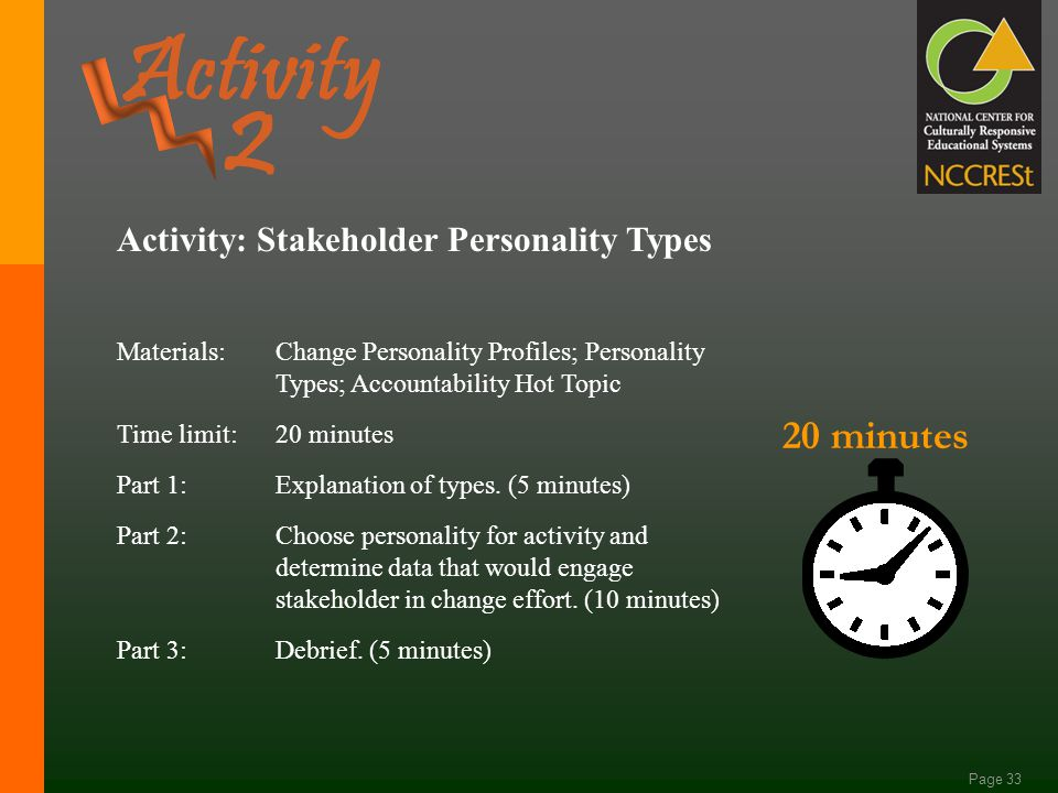 Page 32 Activity: Stakeholder Personality Types Materials:Change Personality Profiles; Personality Types; Accountability Hot Topic Time limit:20 minutes Part 1: Explanation of types.