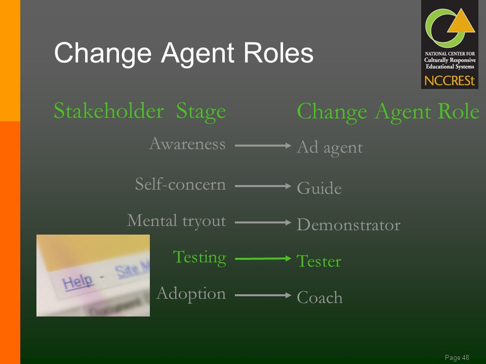 Page 47 Change Agent Roles Change Agent Role Stakeholder Stage Awareness Self-concern Mental tryout Testing Adoption Ad agent Guide Demonstrator Teste