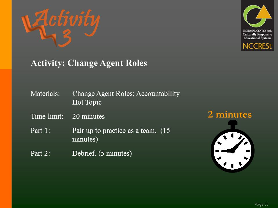 Page 54 5 minutes Activity: Change Agent Roles Materials:Change Agent Roles; Accountability Hot Topic Time limit:20 minutes Part 1: Pair up to practice as a team.