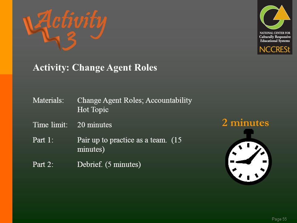 Page 54 5 minutes Activity: Change Agent Roles Materials:Change Agent Roles; Accountability Hot Topic Time limit:20 minutes Part 1: Pair up to practic