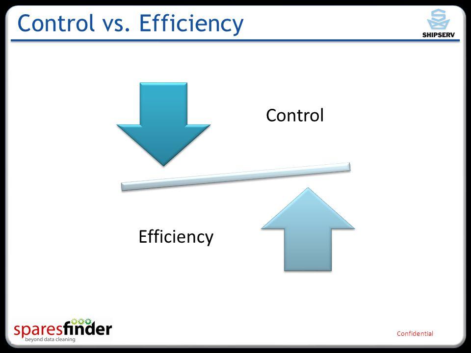 Confidential Control vs. Efficiency