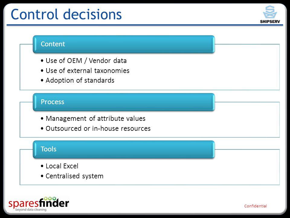 Confidential Control decisions