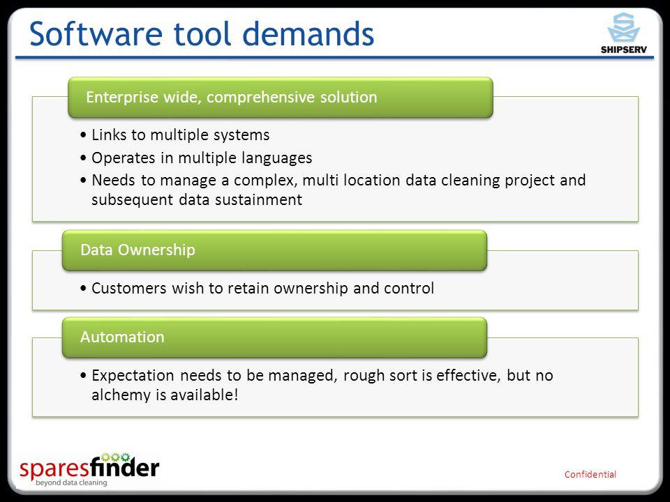 Confidential Software tool demands