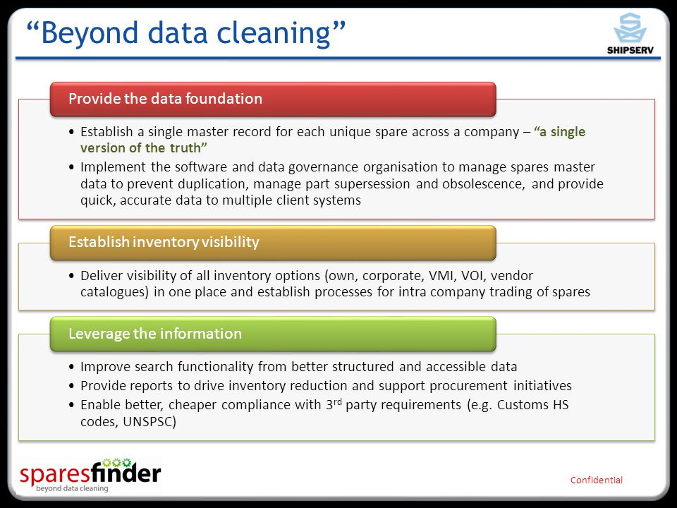 Confidential Beyond data cleaning