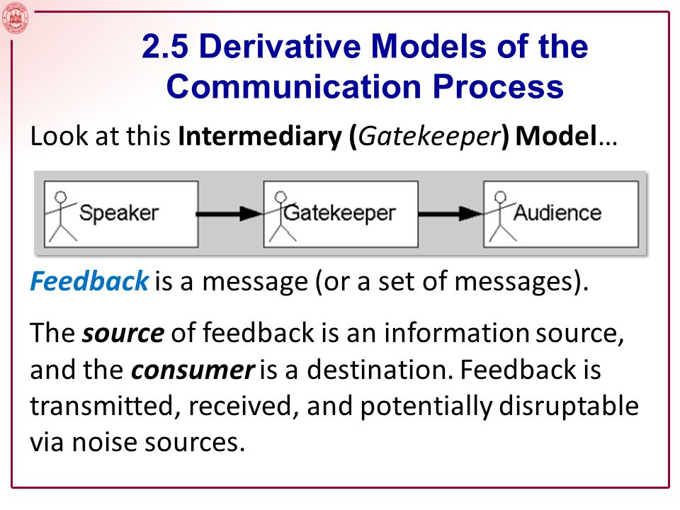 Look at this Intermediary (Gatekeeper) Model… Feedback is a message (or a set of messages).