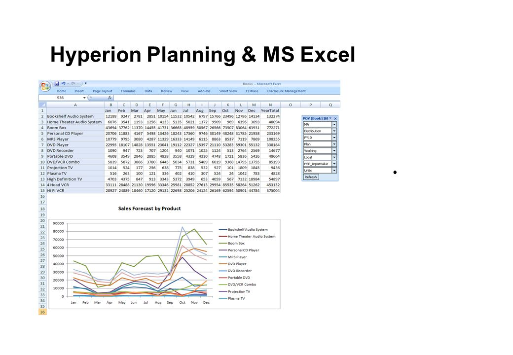 Hyperion Planning & MS Excel