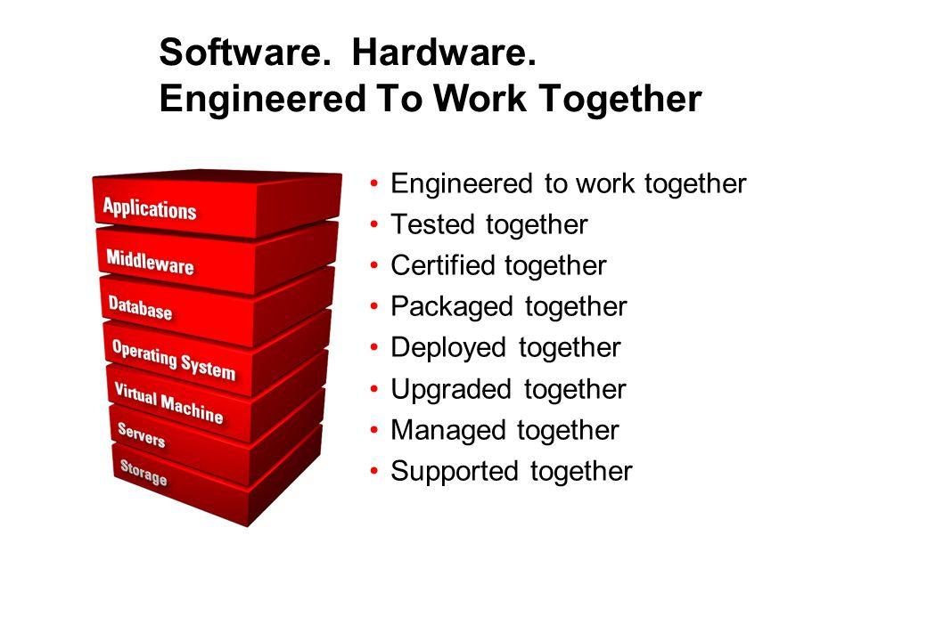 Software. Hardware.